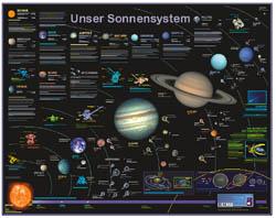Aldi-Poster Sonnensystem