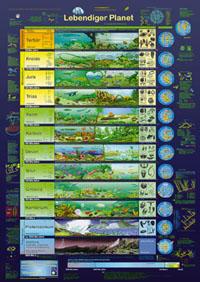 Poster Lebendiger Planet