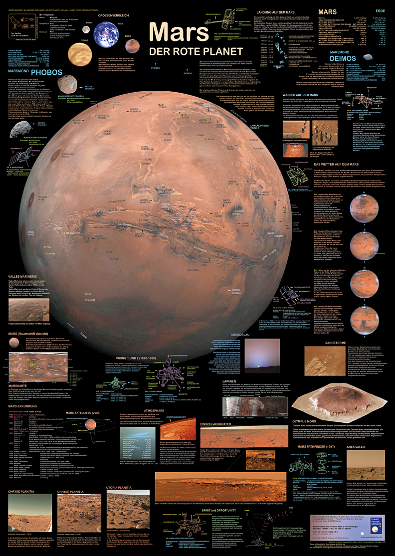 Poster Mars - der rote Planet