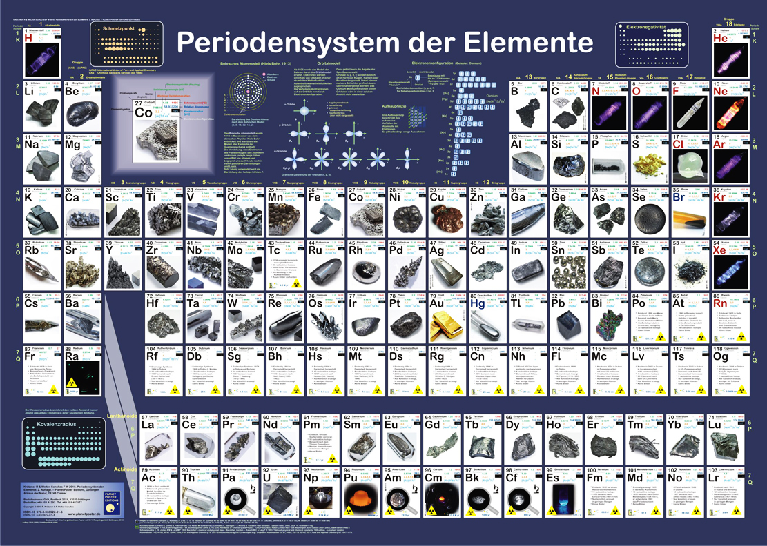 "Poster ""Periodensystem der Elemente"""