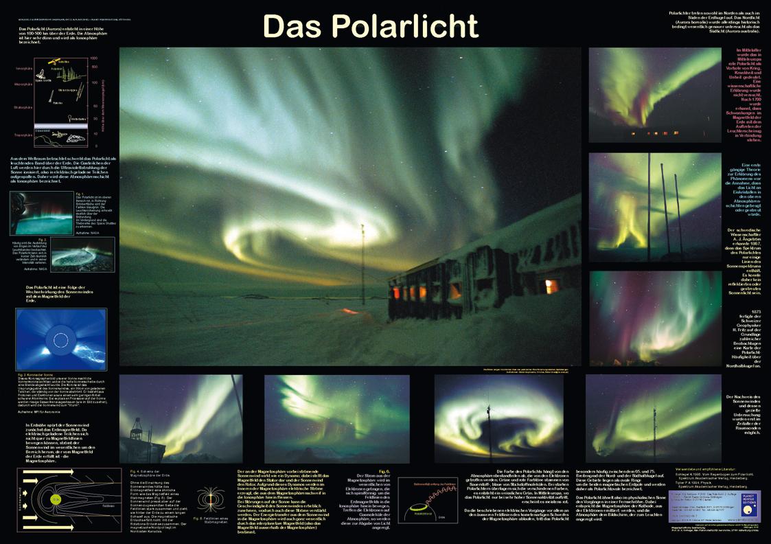 """Poster """"Das Polarlicht"""""""