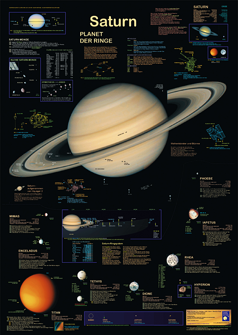 Planet Saturn Poster (page 3) - Pics about space