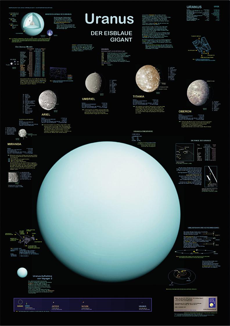 Inside Uranus Planet Uranus Pics About Space